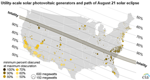 Solar eclipse on August 21 will affect photovoltaic generators across the country - image